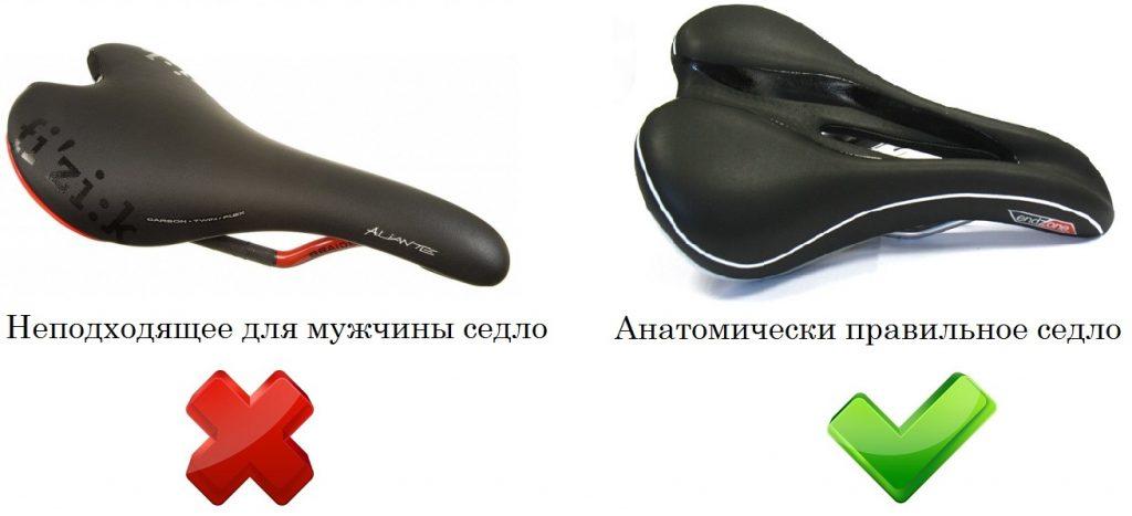 Пример правильного и неправильного седла для велосипеда
